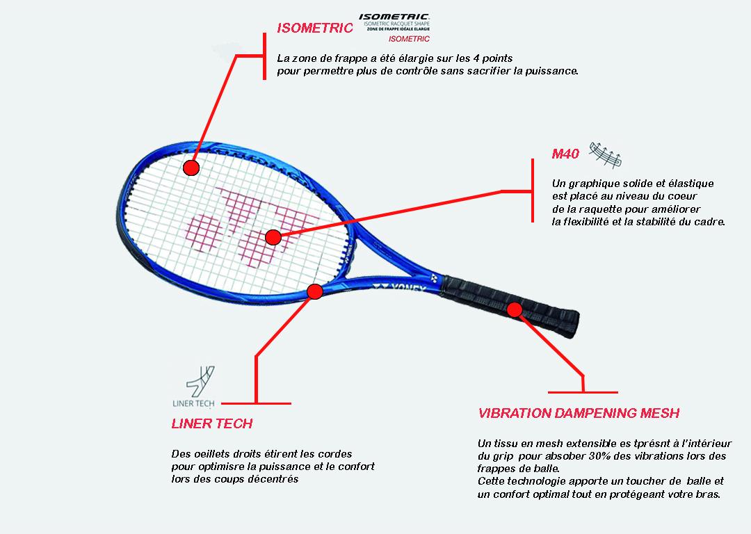 schéma raquette EZONE